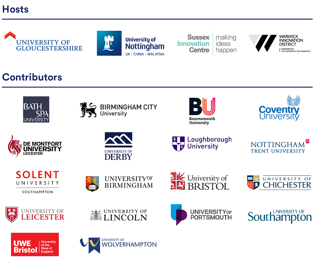 university partner logos – hosts: university of gloucestershire, university of nottingham, sussex innovation centre, warwick innovation district, and contributors: bath spa, birmingham city, bournemouth, coventry, de montfort leicester, derby, loughborough, Nottingham trent, solent, birmingham, bristol, chichester, leicester, lincoln, portsmouth, southhampton, UWE bristol, wolverhampton